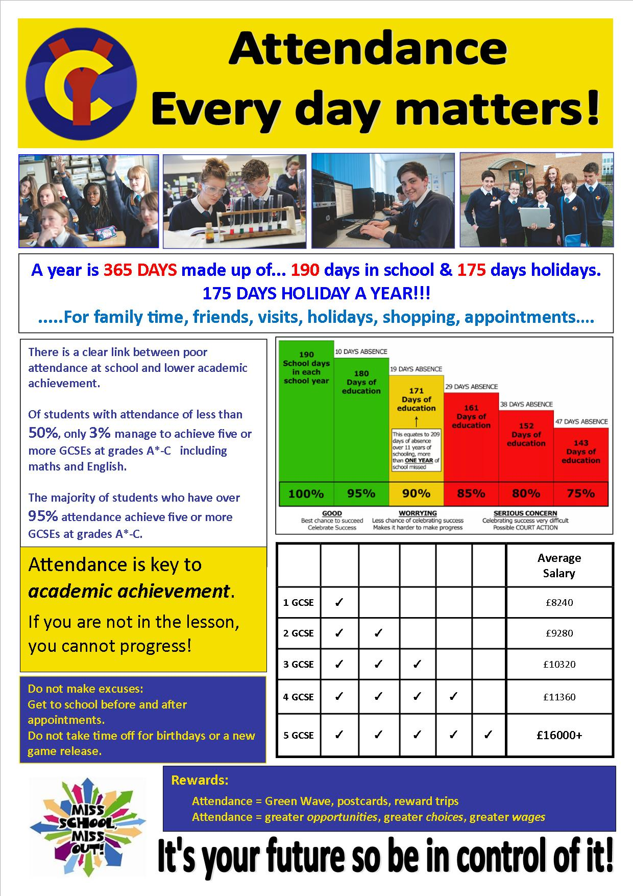 ATTENDANCE-POSTER-PC Online Tutor Application Form on classroom setup examples, hiring domain model diagram,